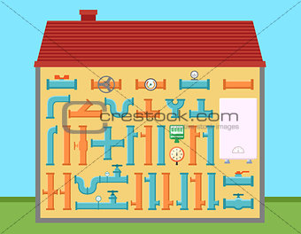 house with pipe set for pipeline engineering home
