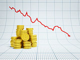 financial falling concept with golden bitcoins