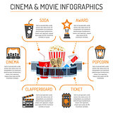 Cinema and Movie infographics