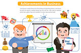 Achievements in Business