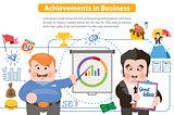 Achievements in Business