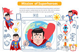 Mission of Superheroes