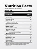 Nutrition facts label design vector . Content of calories, vitamins, fats and other elements