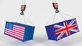 US Import Tarrifs