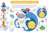 Scientific Research in Space