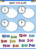 telling time clock face cartoon task