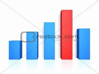 chart graph