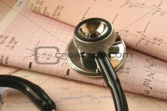 cardiological test analysis