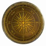 Round Antique Brass Nautical Compass