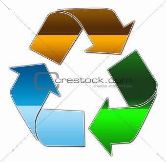 A recycling symbol with three different colours