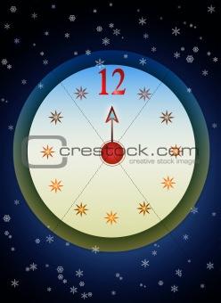 Clock strikes twelve
