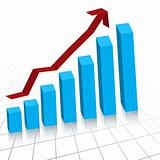 Business profit growth graph chart